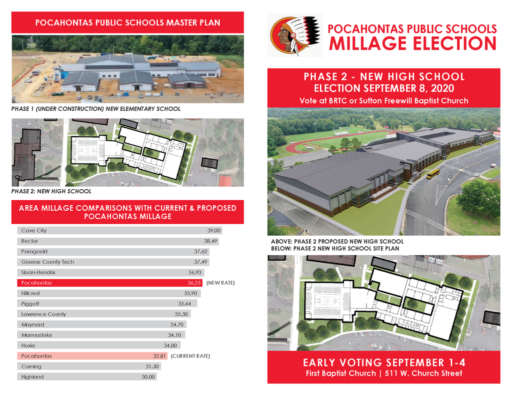 Millage Election Flyer Page 1